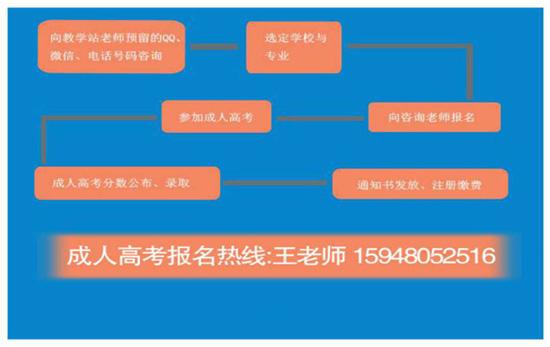 浙江长征职业技术学院成人教育报名流程